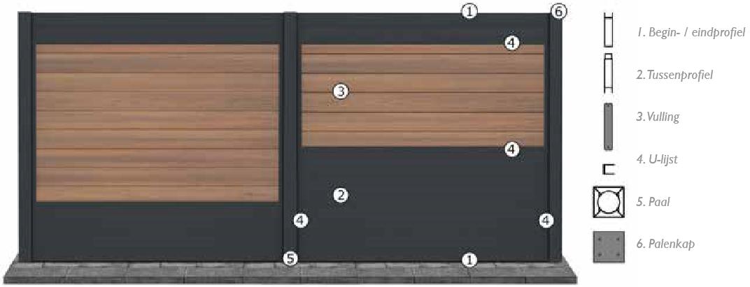 IdeAL | Scherm Antraciet- Symmetry Graphite | 180x200 | 6 planks