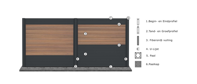 IdeAL | Scherm Antraciet - Symmetry Cinnabar | 180x180 | 9 planks